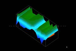 خطای چرخاندن 360 درجه سنسور (رفت و برگشت) هنگام اسکن با روش زیگزاگ